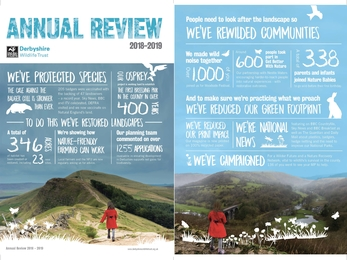 Annual review page 1 18/19